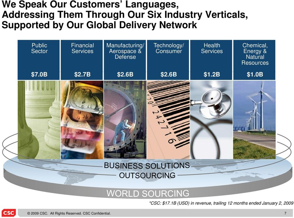Consumer Health Services Chemical, Energy & Natural Resources $7.0B $2.7B $2.6B $2.6B $1.2B $1.