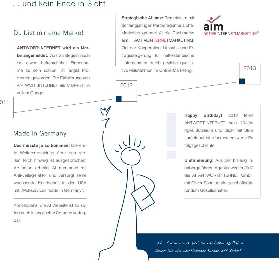 Strategische Allianz: Gemeinsam mit der langjährigen Partneragentur alpha- Marketing gründet AI die Dachmarke aim ACTIVEINTERNETMARKETING.