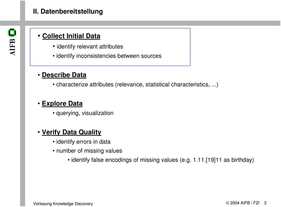 ..) Explore Data querying, visualization Verify Data Quality identify errors in data number of