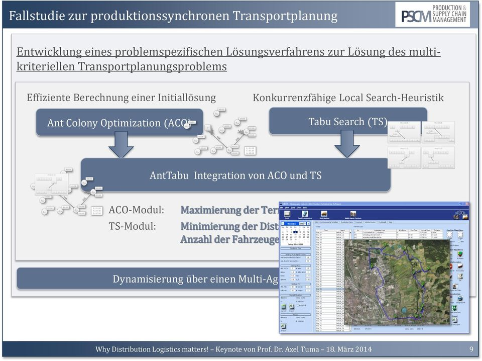 Konkurrenzfähige Local Search-Heuristik Tabu Search (TS) AntTabu Integration von ACO und TS ACO-Modul: TS-Modul: