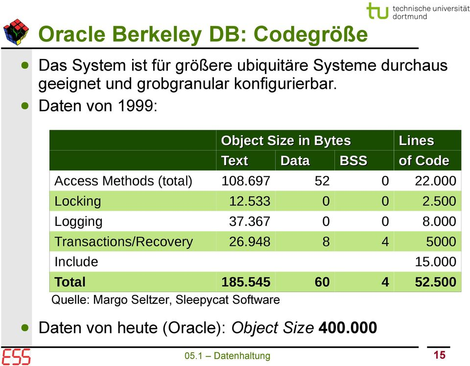 Daten von 999: Access Methods (total) Locking Logging Transactions/Recovery Include Total Object Size in Bytes