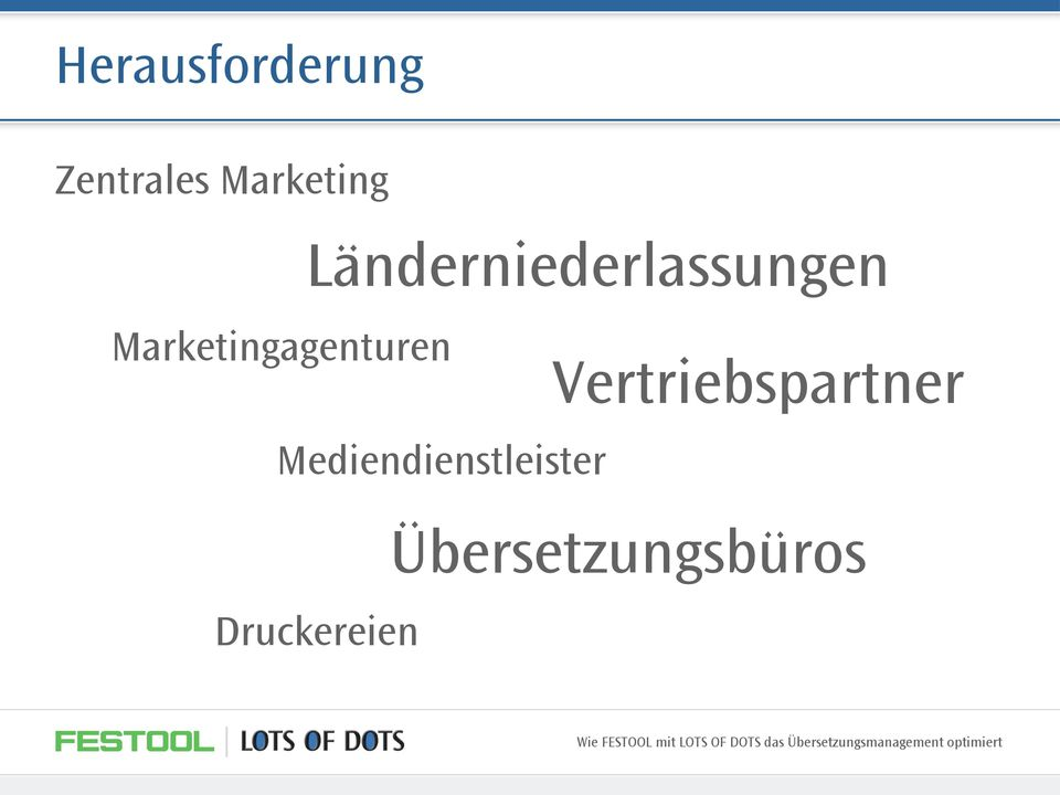 Marketingagenturen Vertriebspartner