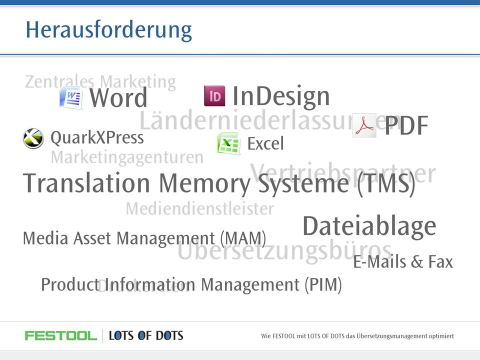 Media Asset Management (MAM) Dateiablage