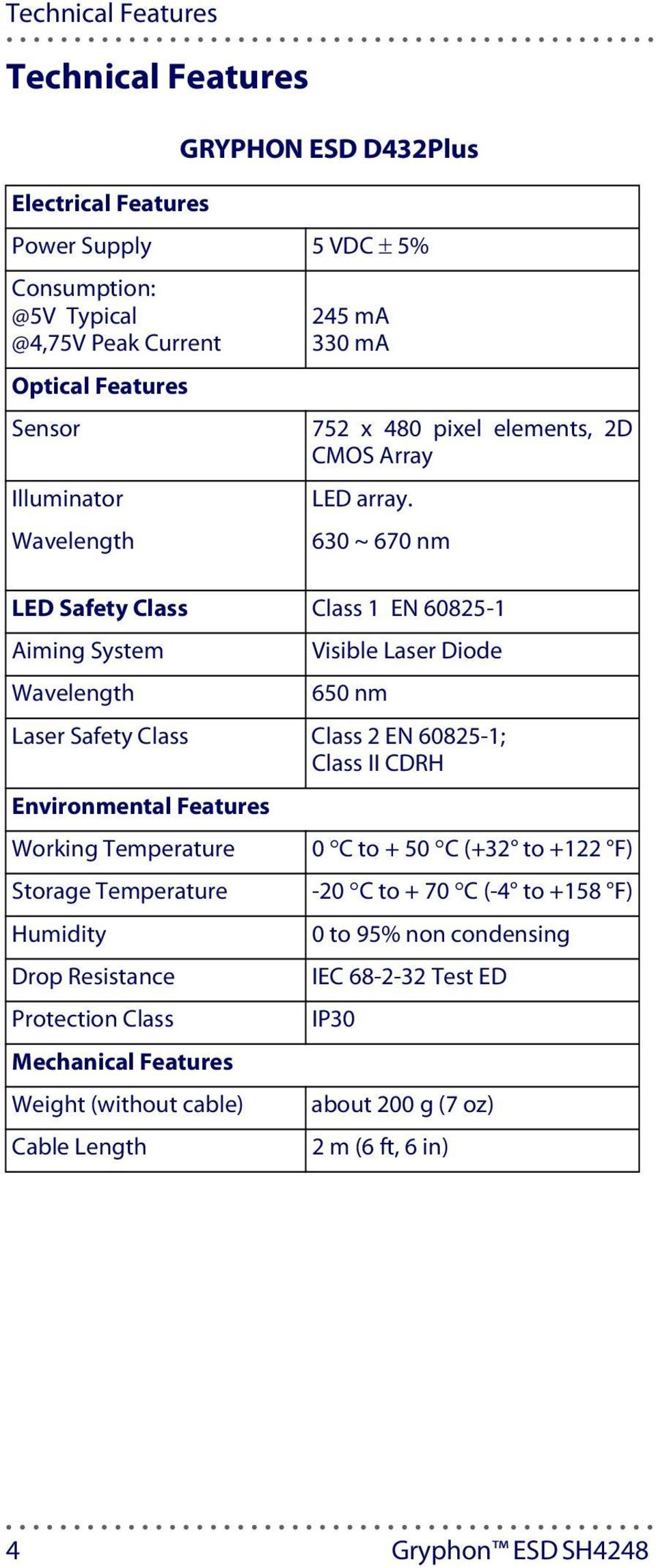 630 ~ 670 nm LED Safety Class Class 1 EN 60825-1 Aiming System Visible Laser Diode Wavelength 650 nm Laser Safety Class Class 2 EN 60825-1; Class II CDRH Environmental Features Working