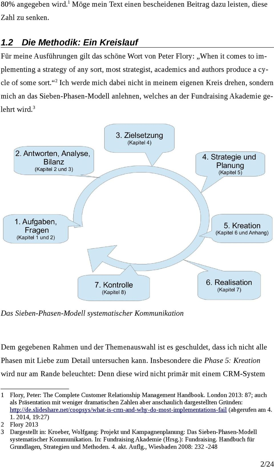 2 Die Methodik: Ein Kreislauf Für meine Ausführungen gilt das schöne Wort von Peter Flory: When it comes to implementing a strategy of any sort, most strategist, academics and authors produce a cycle