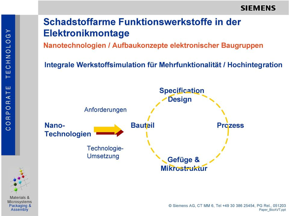 Hochintegration Anforderungen Specification Design Nano-