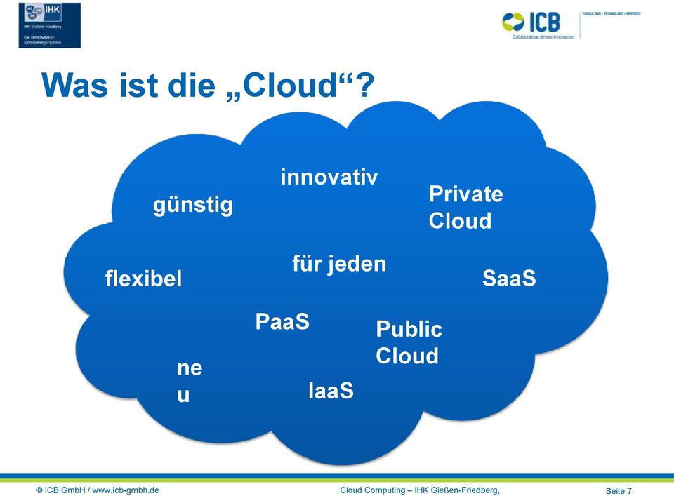 Private Cloud SaaS ne u PaaS IaaS Public