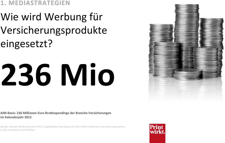 Versicherungen im Kalenderjahr 2012 Quelle: Nielsen Media Research 2012;