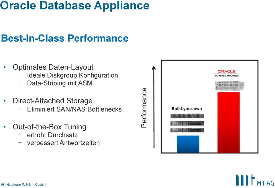 Storage - Eliminiert SAN/NAS Bottlenecks Out-of-the-Box Tuning -