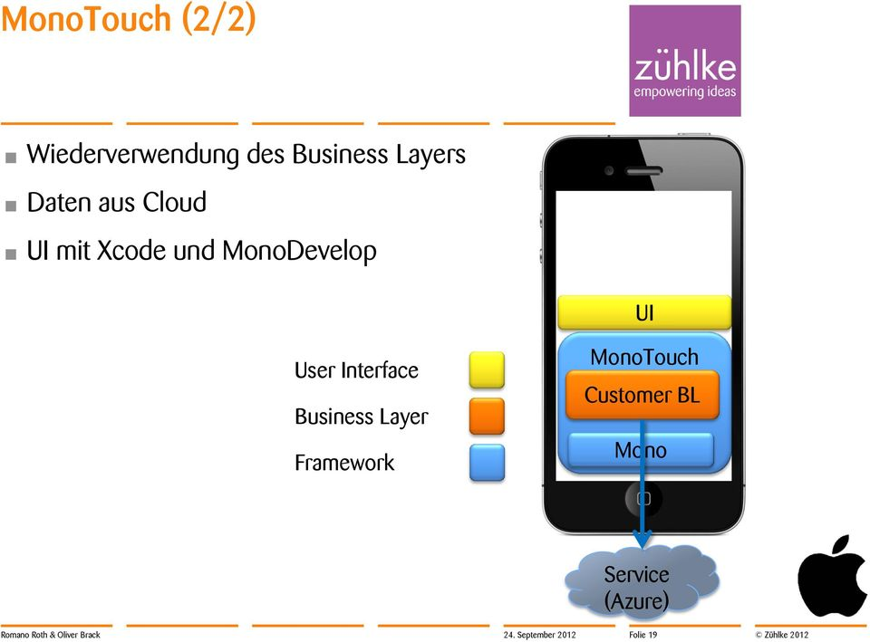 Business Layer Framework MonoTouch Customer BL Mono Service