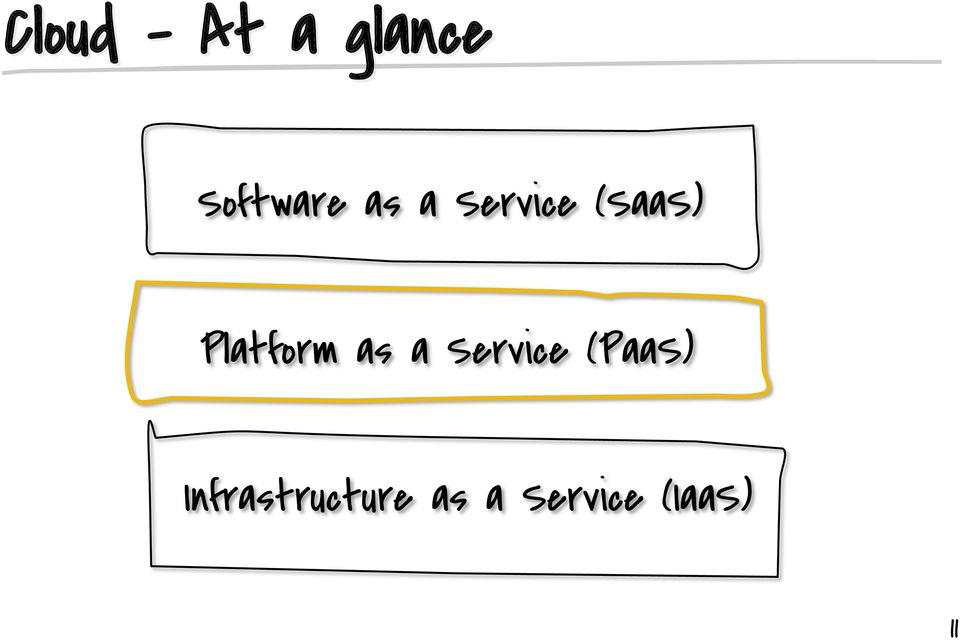 Infrastructure as a Service (IaaS) 2013 SAP