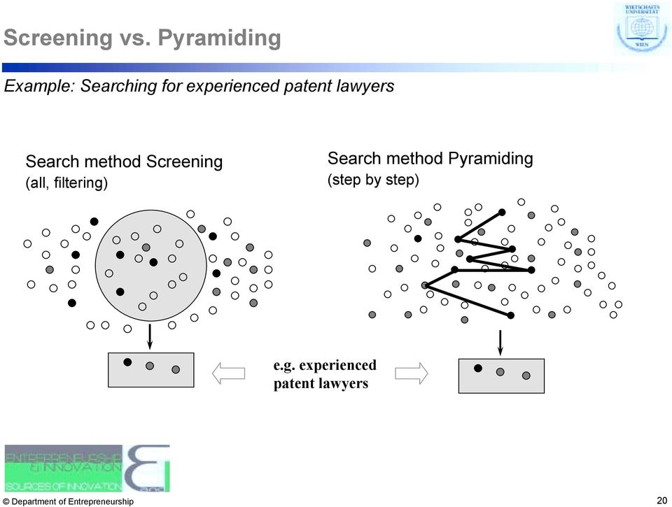 patent lawyers Search method Screening (all,