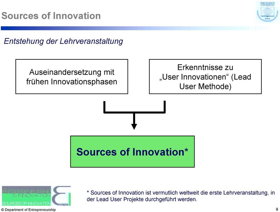 Methode) Sources of Innovation* * Sources of Innovation ist vermutlich