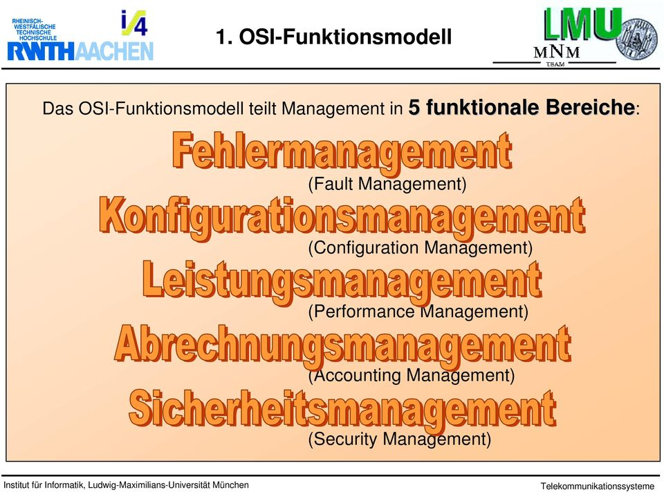 Management) (Configuration Management) (Performance