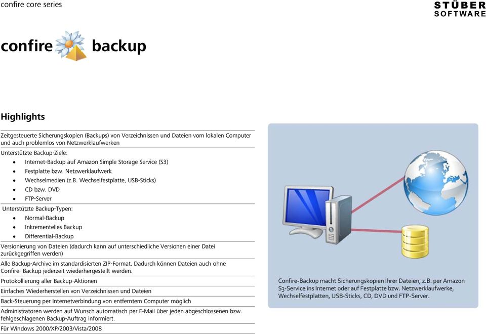 DVD FTP-Server Unterstützte Backup-Typen: Normal-Backup Inkrementelles Backup Differential-Backup Versionierung von Dateien (dadurch kann auf unterschiedliche Versionen einer Datei zurückgegriffen