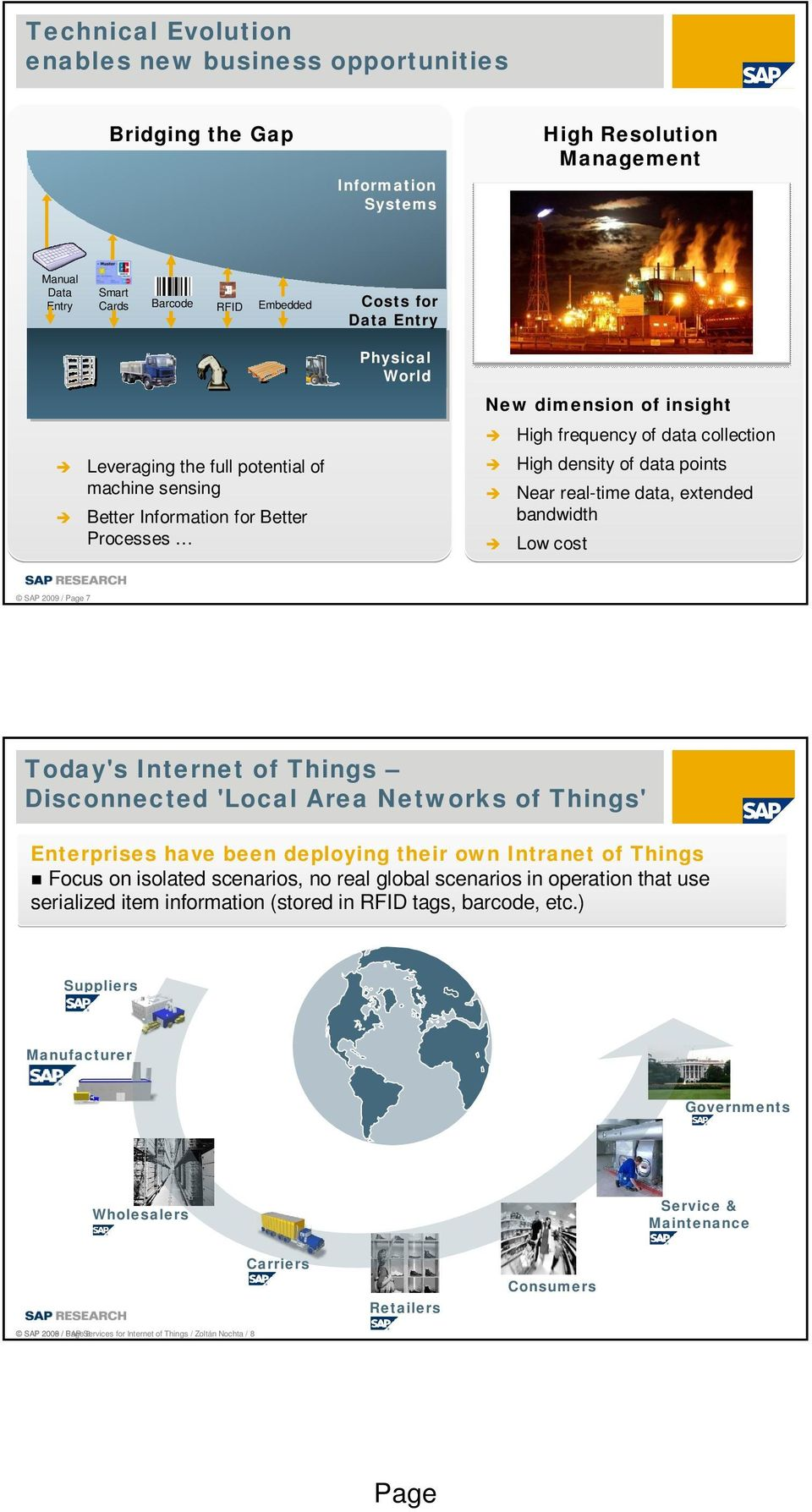 Low cost SAP 2009 / 7 Today's Internet of Things Disconnected 'Local Area Networks of Things' Enterprises have been deploying their own Intranet of Things Focus on isolated scenarios, no real global