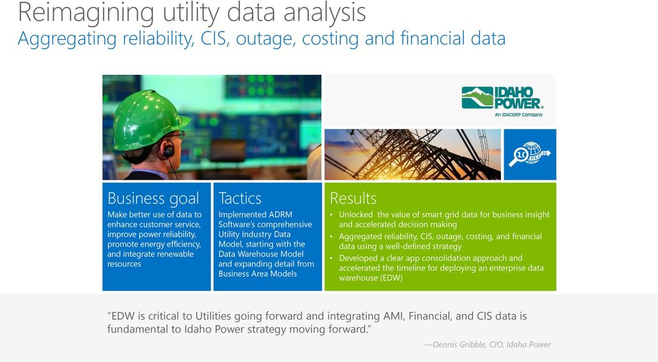 from Business Area Models Results Unlocked the value of smart grid data for business insight and accelerated decision making Aggregated reliability, CIS, outage, costing, and financial data using a