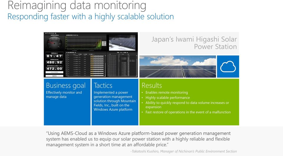 , built on the Windows Azure platform Results Enables remote monitoring Highly scalable performance Ability to quickly respond to data volume increases or expansion Fast restore of operations