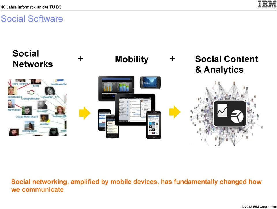 Social networking, amplified by mobile