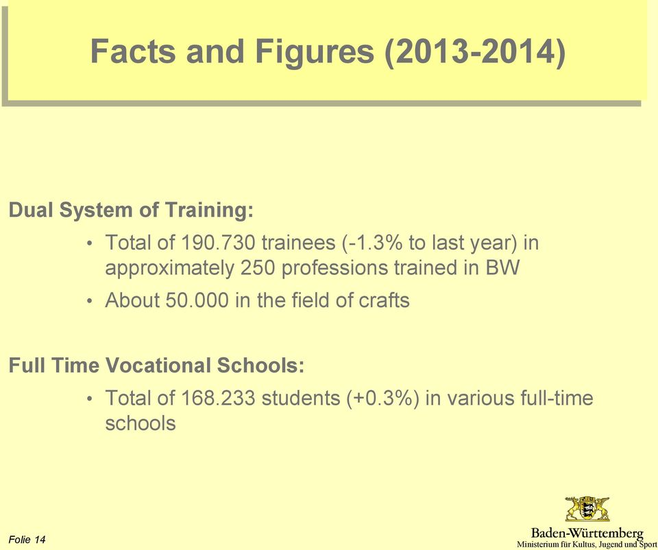 3% to last year) in approximately 250 professions trained in BW About