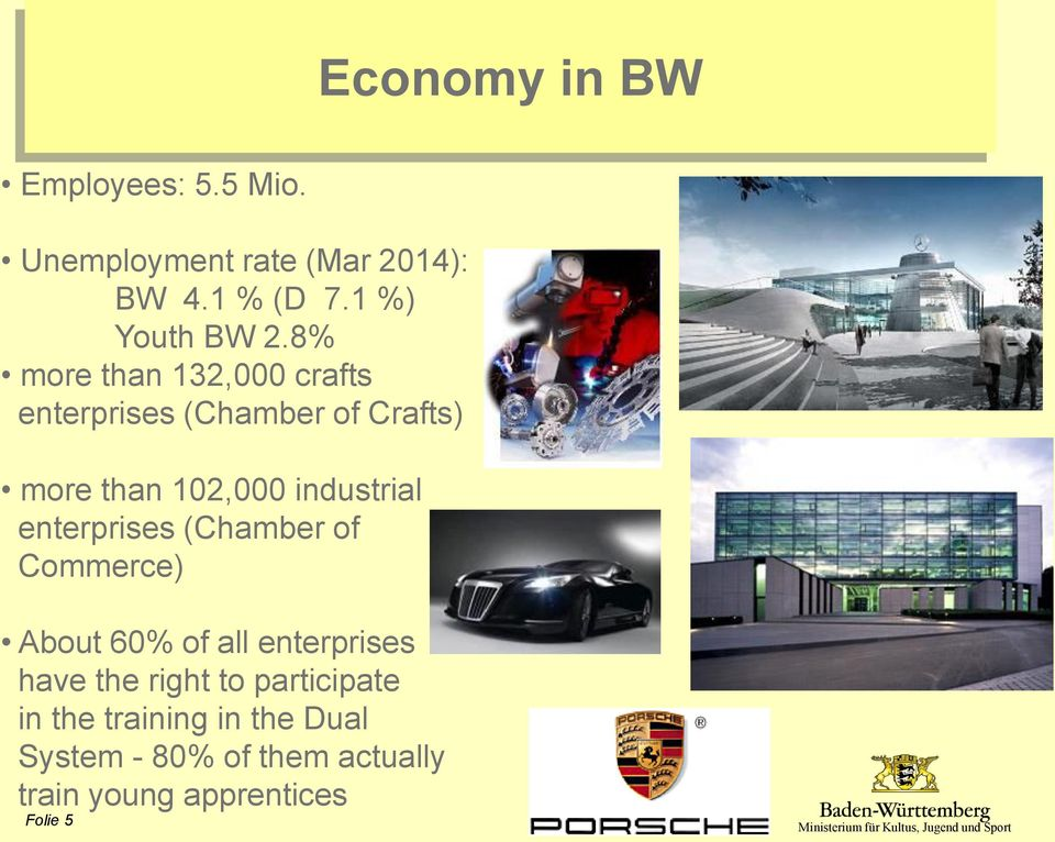8% more than 132,000 crafts enterprises (Chamber of Crafts) more than 102,000 industrial