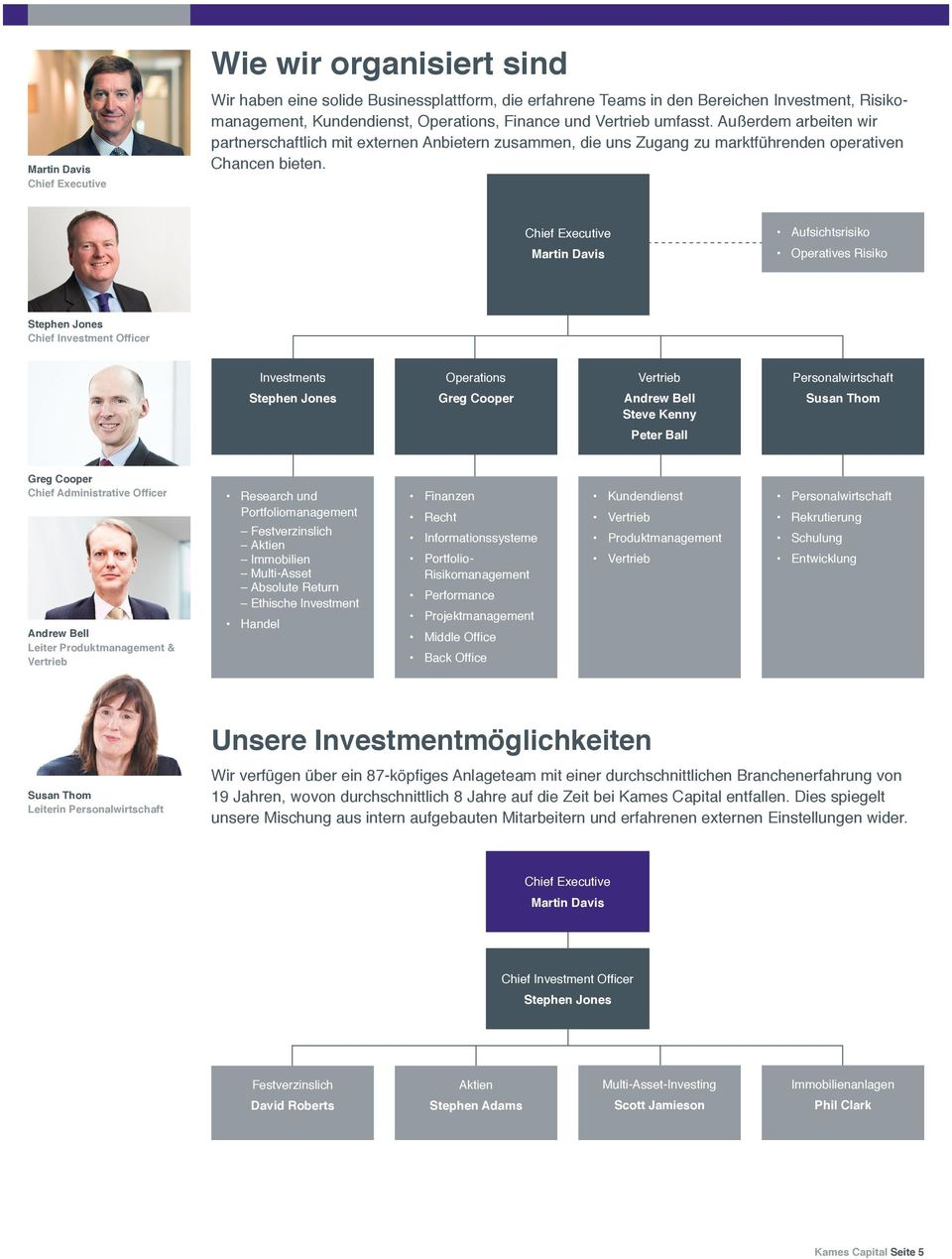Chief Executive Martin Davis Aufsichtsrisiko Operatives Risiko Stephen Jones Chief Investment Officer Investments Operations Vertrieb Personalwirtschaft Stephen Jones Greg Cooper Andrew Bell Steve