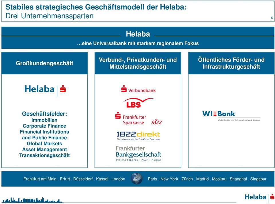 Infrastrukturgeschäft Geschäftsfelder: Immobilien Corporate Finance Financial Institutions and Public Finance Global Markets