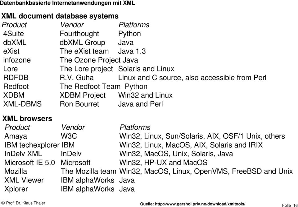 Guha Linux and C source, also accessible from Perl Redfoot The Redfoot Team Python XDBM XDBM Project Win32 and Linux XML-DBMS Ron Bourret Java and Perl XML browsers Product Vendor Platforms Amaya W3C
