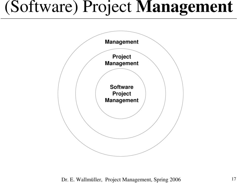 Software Project Management Dr. E.