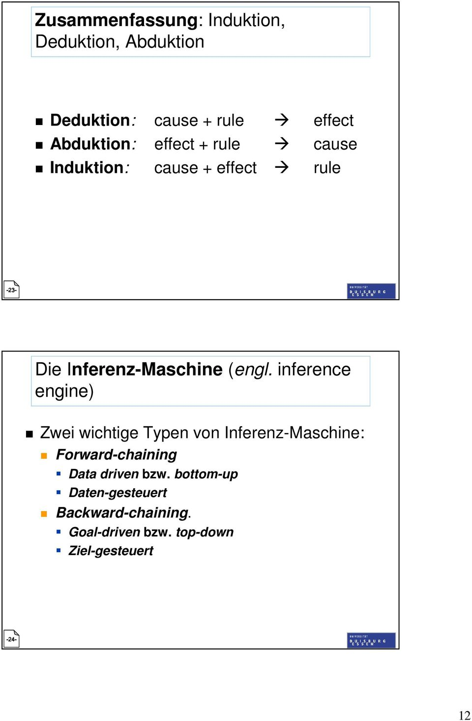 inference engine) Zwei wichtige Typen von Inferenz-Maschine: Forward-chaining Data driven