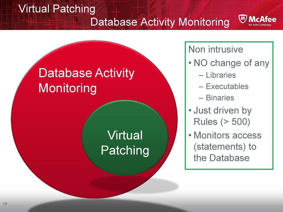 change of any Libraries Executables Binaries Just driven
