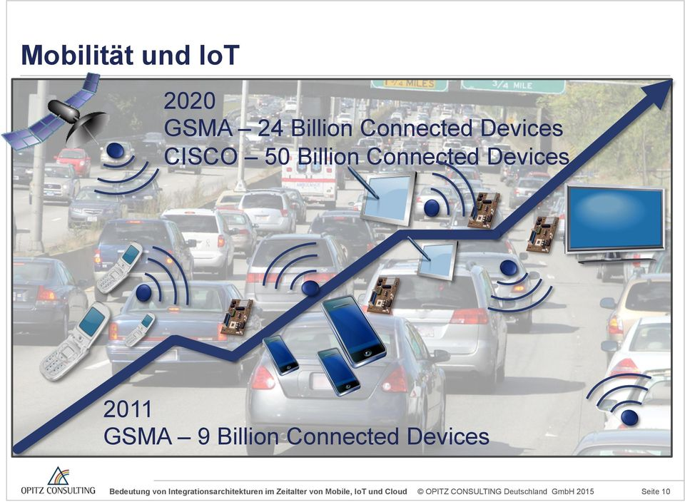 Devices 2011 GSMA 9 Billion Connected