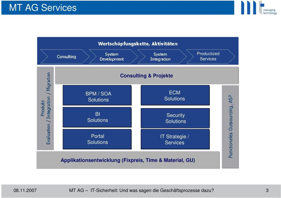 IT Strategie / Services Applikationsentwicklung (Fixpreis, Time &