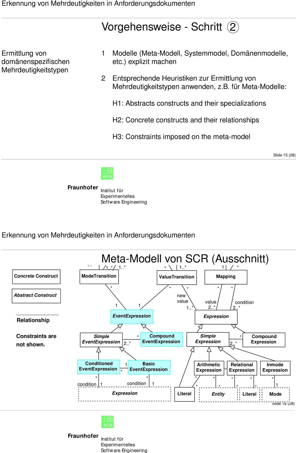 für Meta-Modelle: H1: Abstracts constructs and their specializations H2: Concrete constructs and their relationships H3: Constraints imposed on the meta-model Slide 15 (28) Concrete Construct