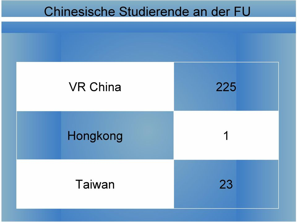 der FU VR China