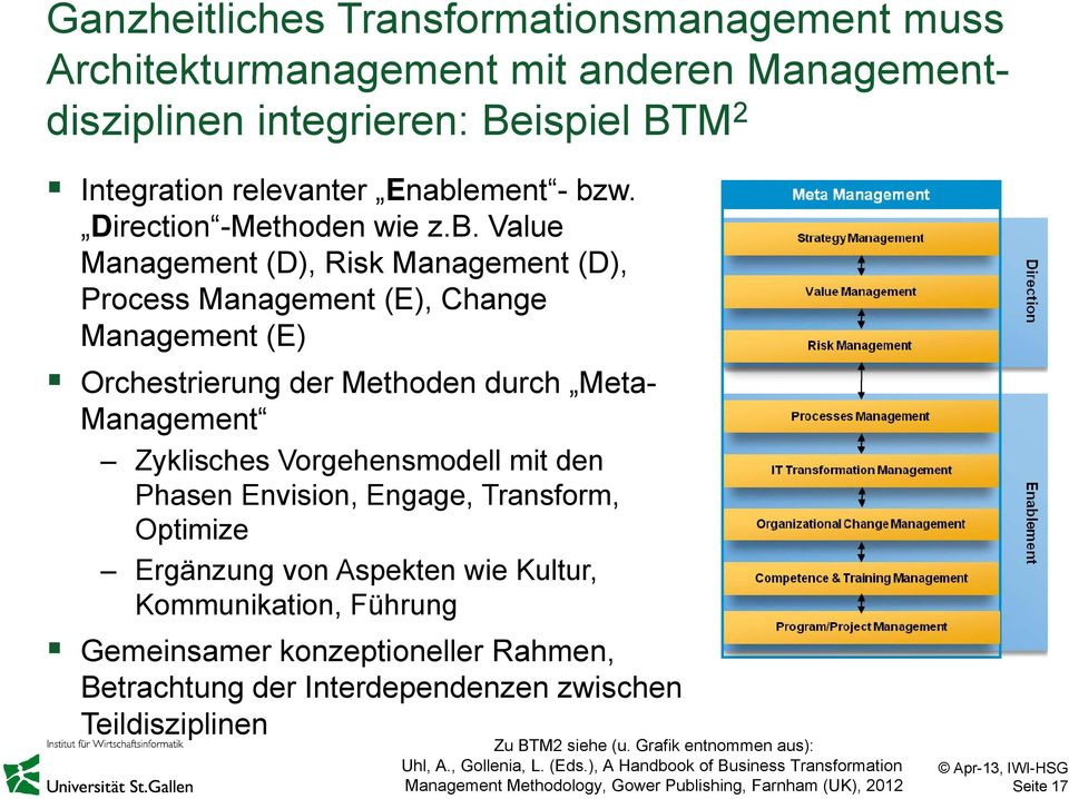 Value Management (D), Risk Management (D), Process Management (E), Change Management (E) Orchestrierung der Methoden durch Meta- Management Zyklisches Vorgehensmodell mit den Phasen