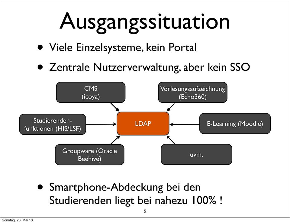 (Echo360) Studierendenfunktionen (HIS/LSF) LDAP E-Learning (Moodle)