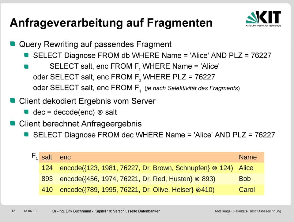 Client berechnet Anfrageergebnis SELECT Diagnose FROM dec WHERE Name = 'Alice' AND PLZ = 76227 F 1 salt enc Name 124 encode({123, 1981, 76227, Dr.