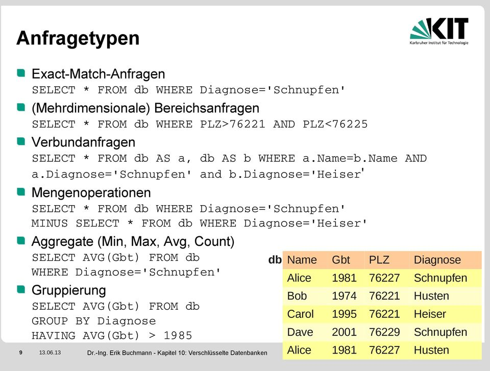 diagnose='heiser' Mengenoperationen SELECT * FROM db WHERE Diagnose='Schnupfen' MINUS SELECT * FROM db WHERE Diagnose='Heiser' Aggregate (Min, Max, Avg, Count) SELECT AVG(Gbt) FROM db WHERE