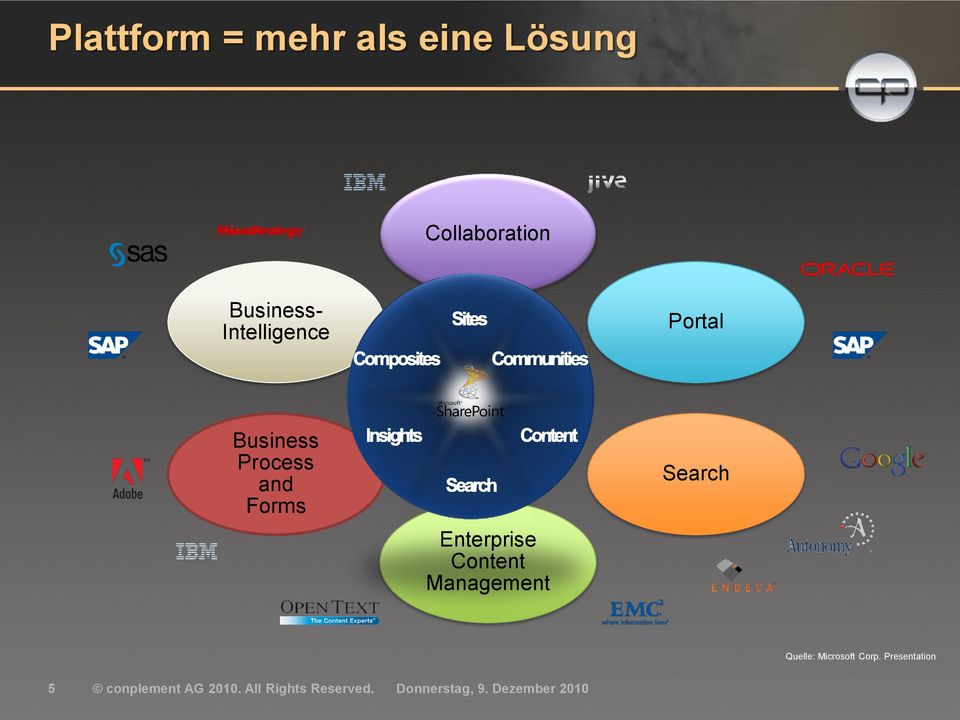 Forms Enterprise Content Management Search Quelle: