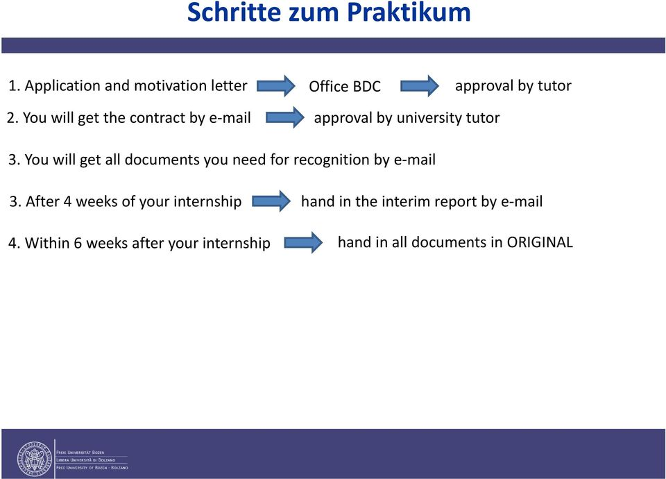 You will get all documents you need for recognition by e mail 3.