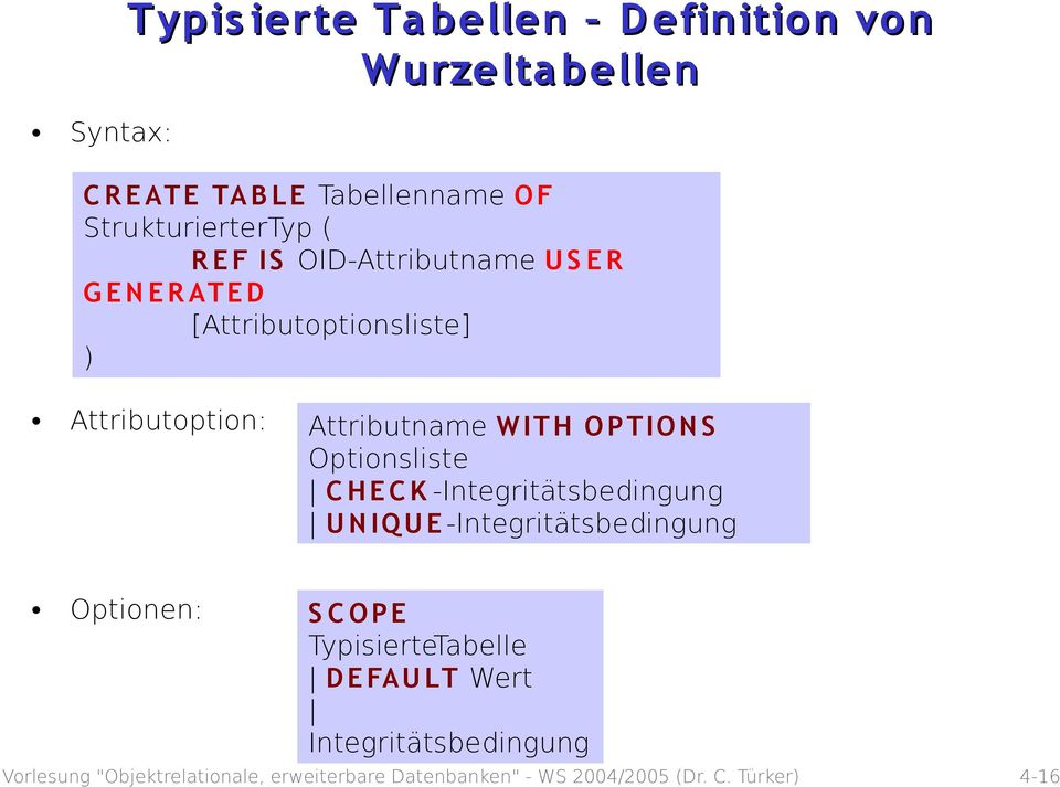 Attributoption: Attributname WITH O P TIO N S Optionsliste C H E C K -Integritätsbedingung U N IQU