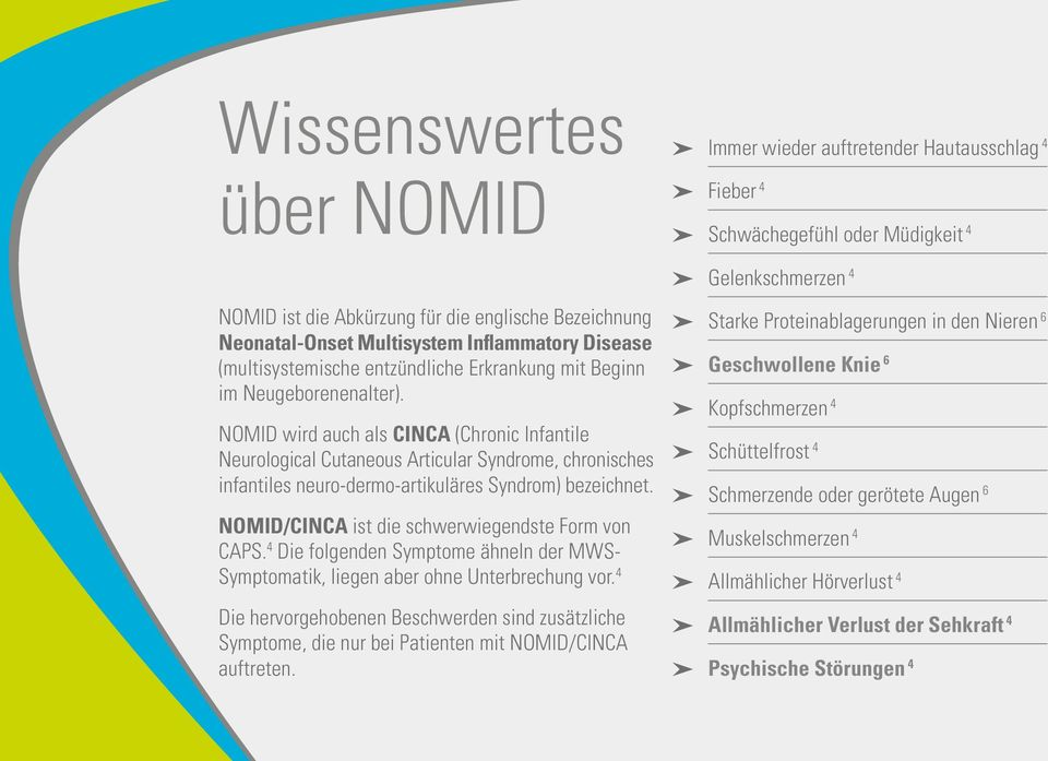 NOMID wird auch als CINCA (Chronic Infantile Neurological Cutaneous Articular Syndrome, chronisches infantiles neuro-dermo-artikuläres Syndrom) bezeichnet.