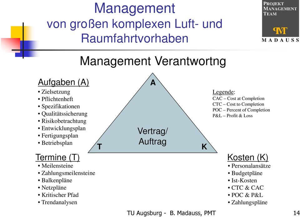 Pfad Trendanalysen T A Vertrag/ Auftrag K Legende: CAC Cost at Completion CTC Cost to Completion POC Percent of Completion