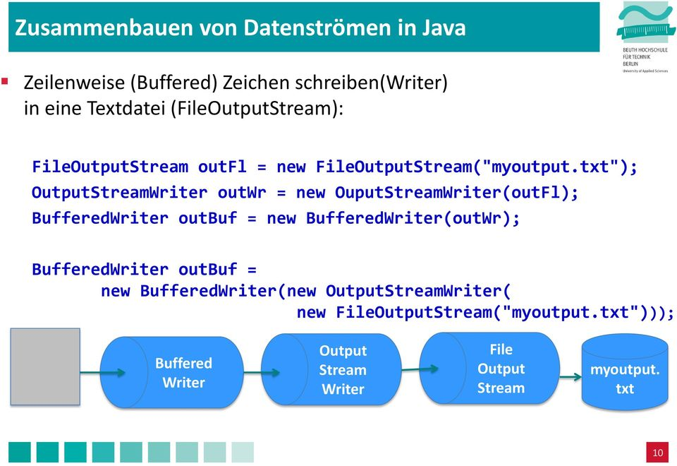 "txt""); OutputStreamWriter outwr = new OuputStreamWriter(outFl); BufferedWriter outbuf = new BufferedWriter(outWr);"