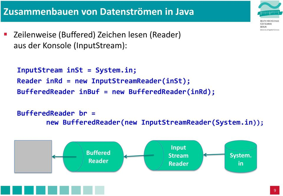 in; Reader inrd = new InputStreamReader(inSt); BufferedReader inbuf = new