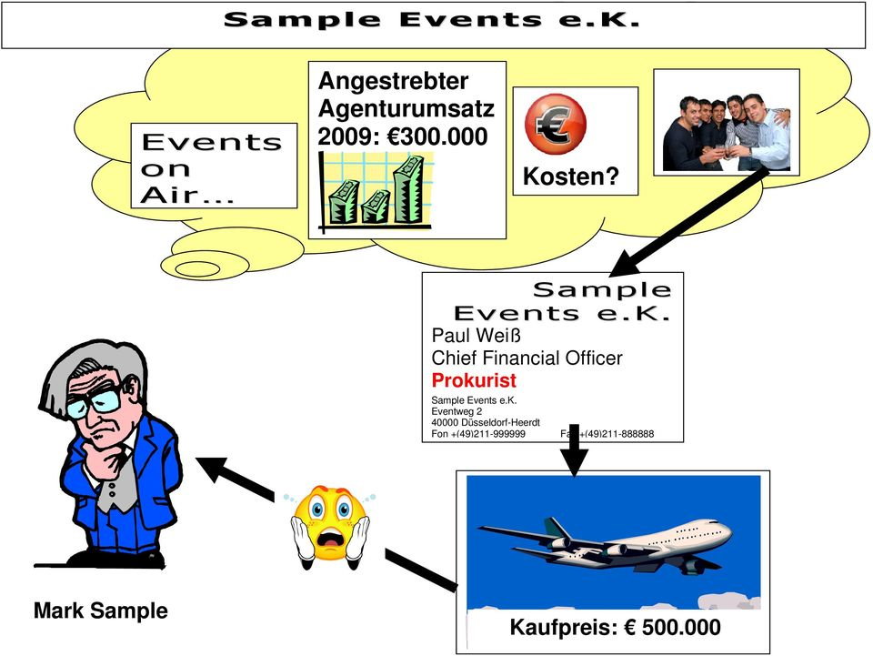 Sample Events e.k.