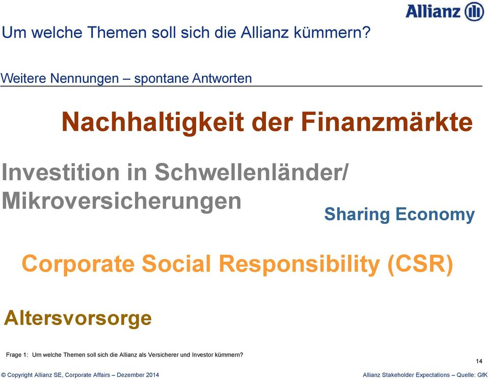 in Schwellenländer/ Mikroversicherungen Altersvorsorge Sharing Economy Corporate
