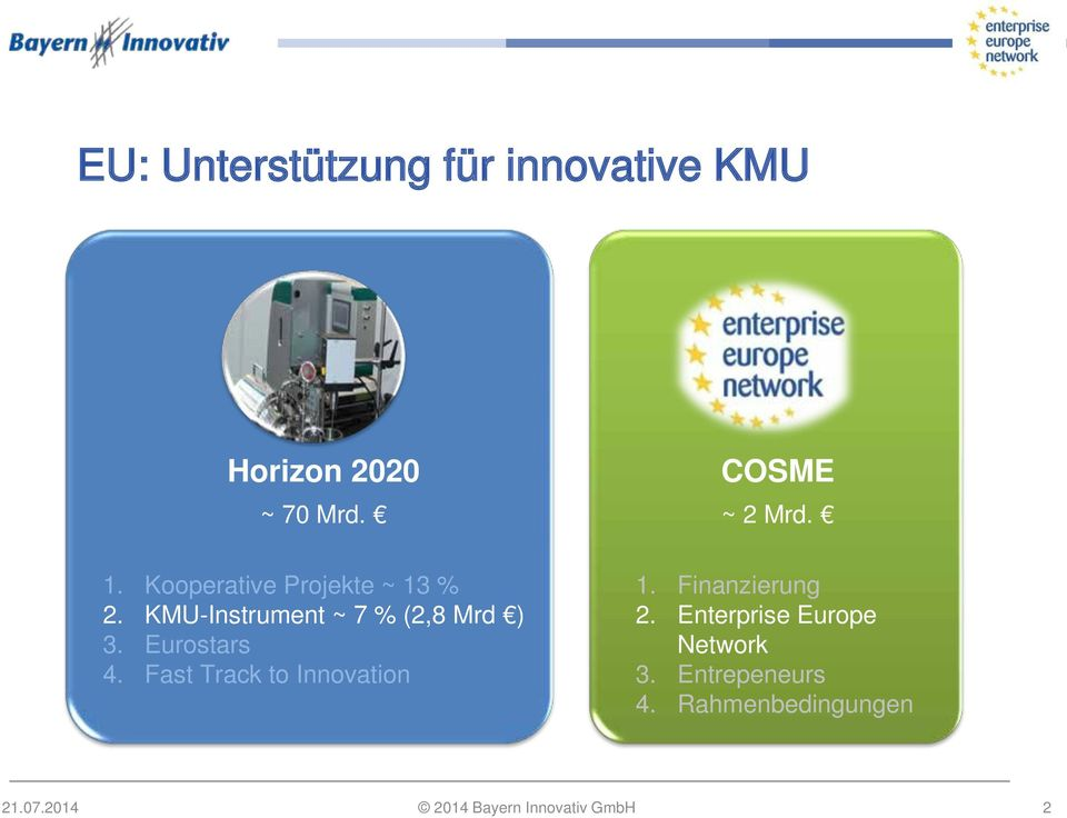 Eurostars 4. Fast Track to Innovation COSME ~ 2 Mrd. 1. Finanzierung 2.