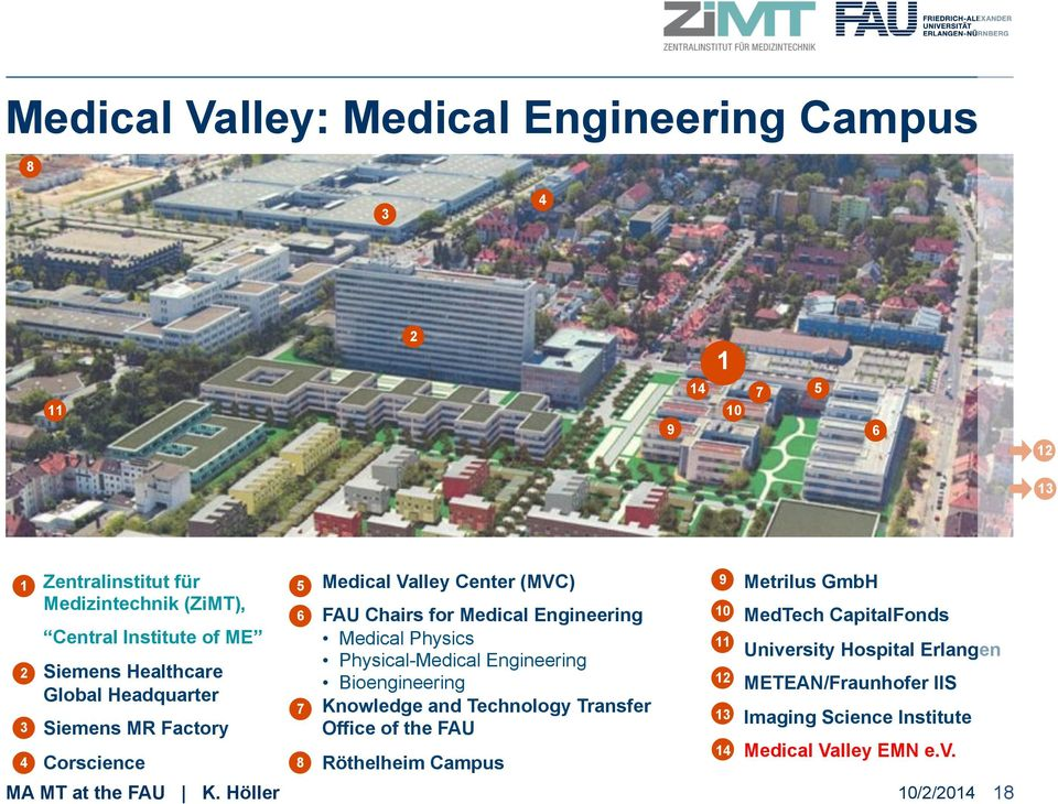 Physics Physical-Medical Engineering Bioengineering Knowledge and Technology Transfer Office of the FAU Röthelheim Campus Metrilus GmbH MedTech